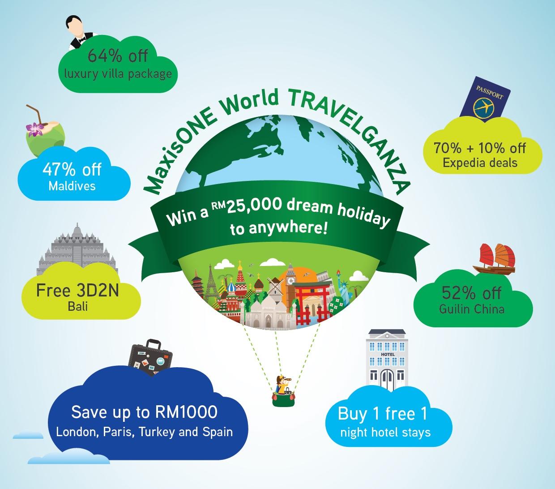 MaxisOne World Travelganza