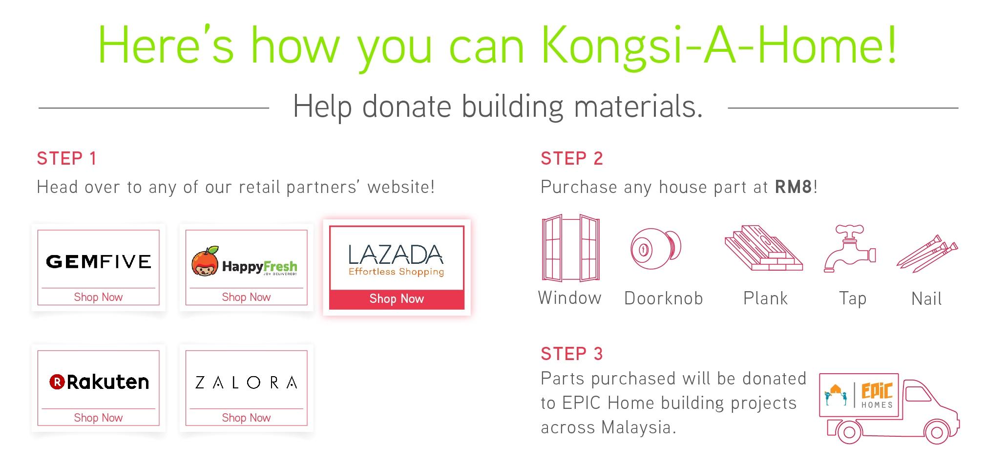Kongsi-A-Home!
