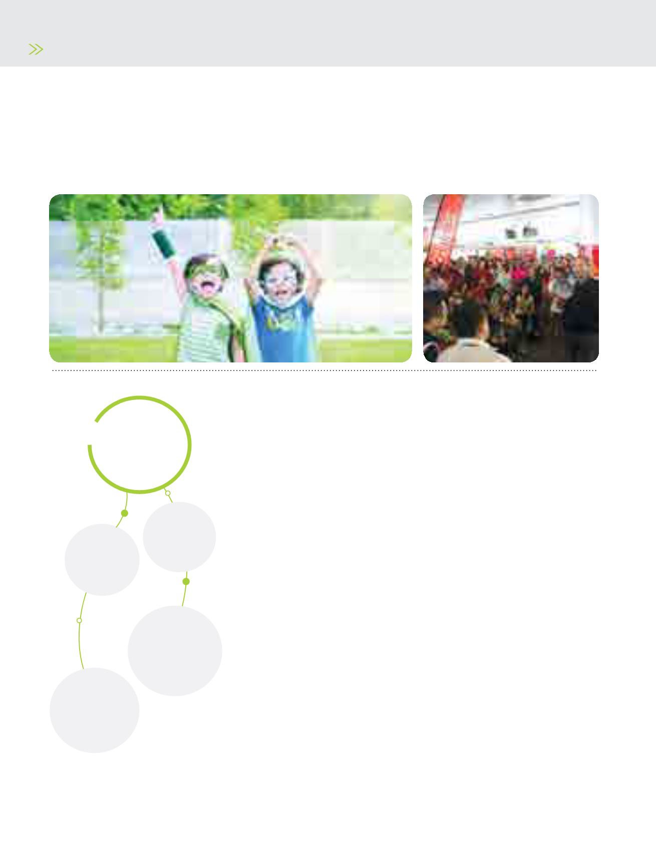 Maxis Berhad - Annual Report 2014